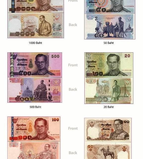 Tous savoirs sur la monnaie en Thailande